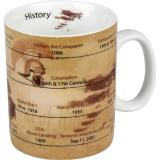 Mugs of knowledge - history